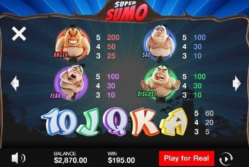 Выплаты за символы в автомате Super Sumo