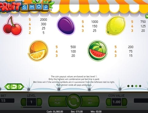 Выплаты за символы в игре Fruit Shop