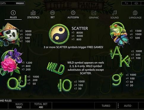 Выплта за символы в игровом аппарате Little Panda