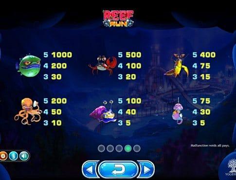 Выплаты за символы в игровом аппарате Reef Run