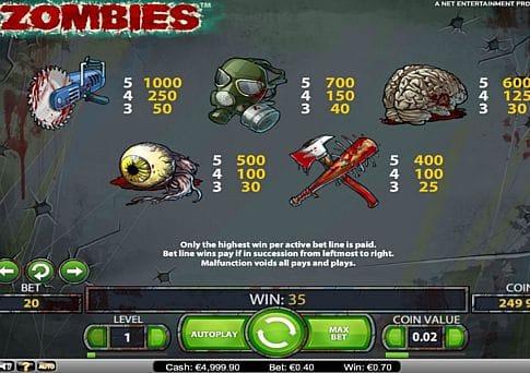 Таблица выплат в игровом аппарате Zombies