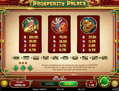 Выплаты за символы в онлайн апппарате Prosperity Palace